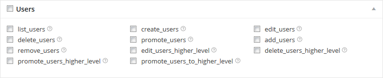 User Level Permissions